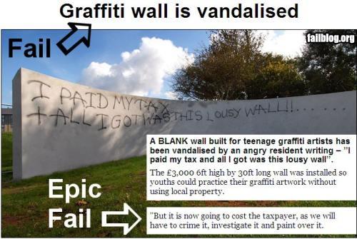 fail-owned-graffiti-wall-fail