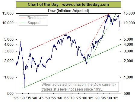 090227-chart