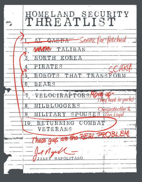 threatlist
