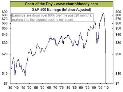 090515-chart