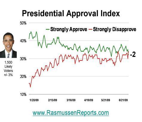 obama_approval_