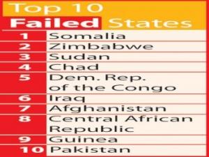 pakistanrecoversinfailedstatesindex