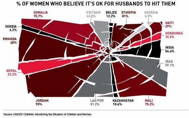 hit-women