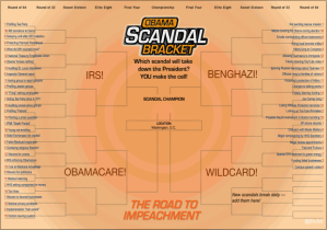 scandal-bracket-620x436