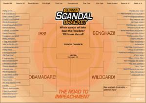 scandal-bracket-620x436